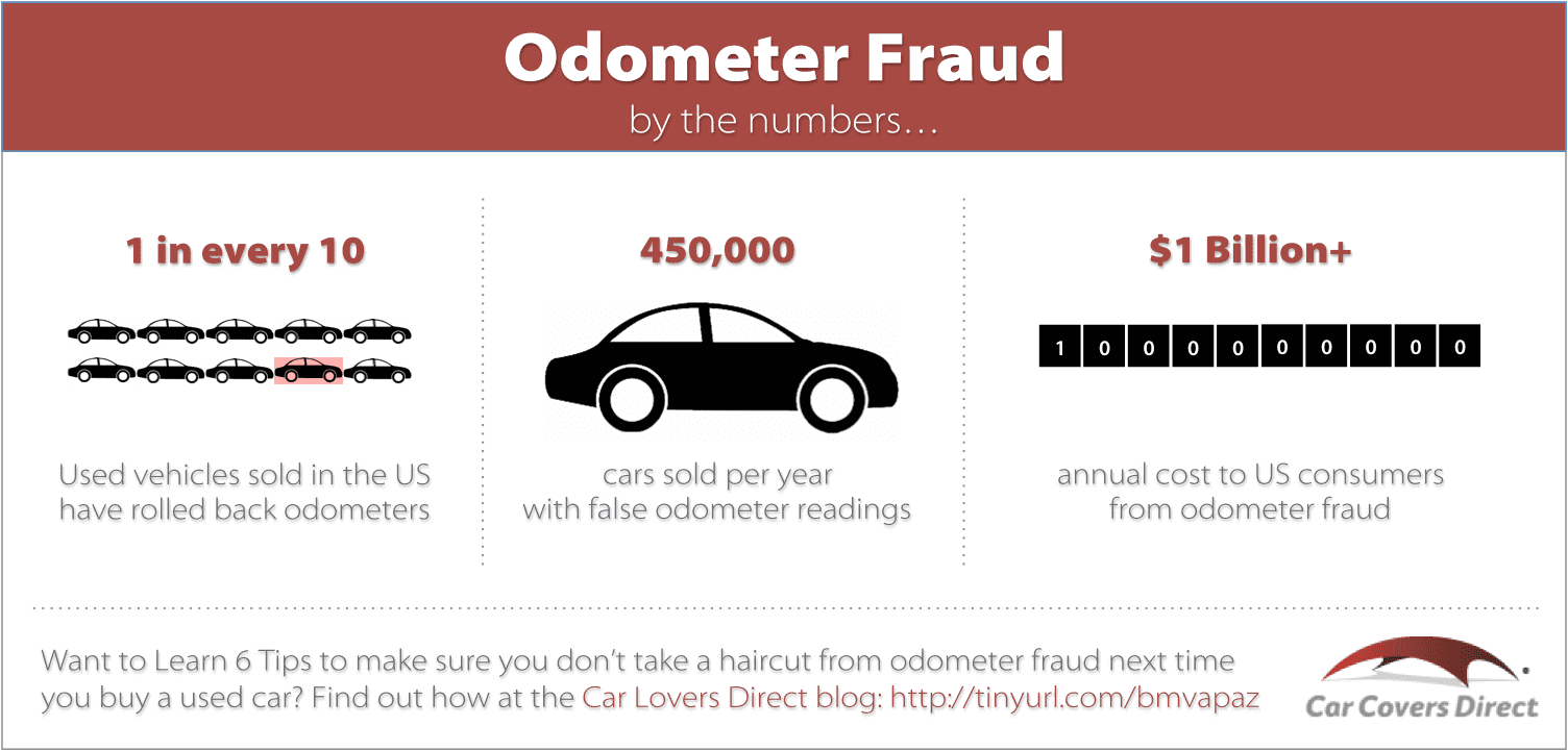 odometer-fraud-infographic